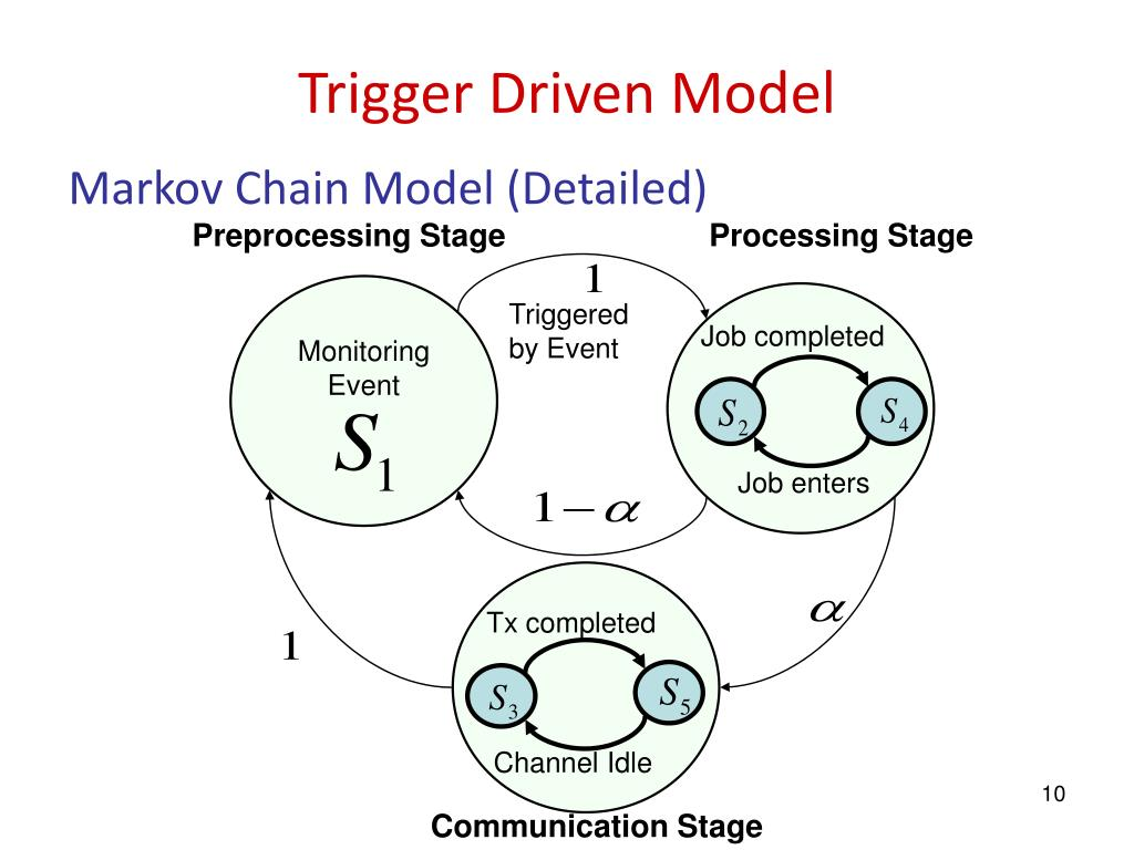 Preprocessing Stage