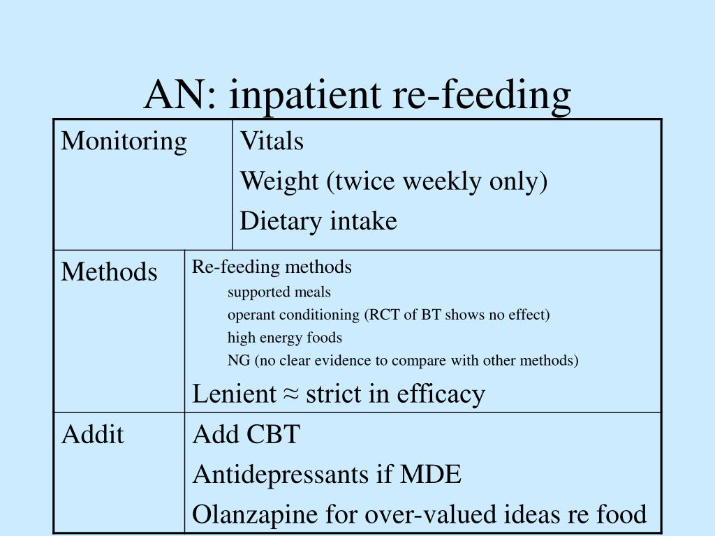 AN: inpatient re-feeding
