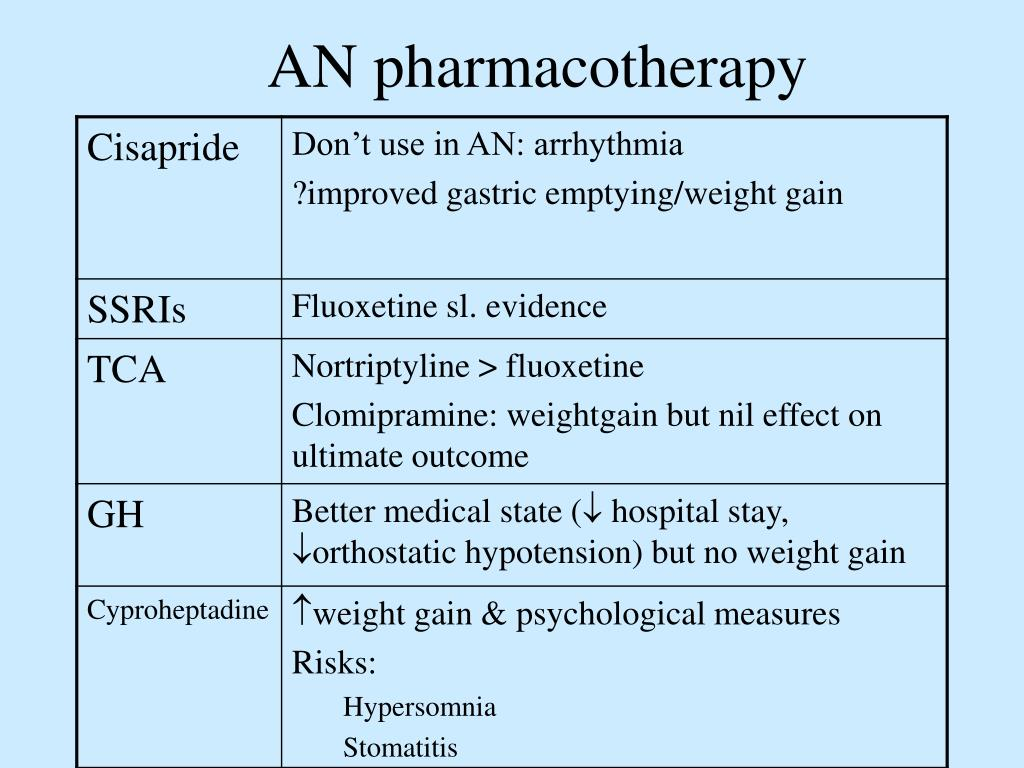 AN pharmacotherapy