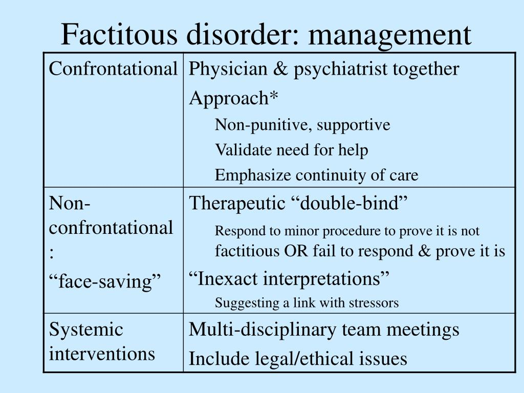 Factitous disorder: management