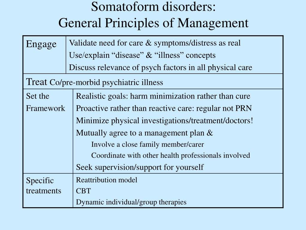 Somatoform disorders: