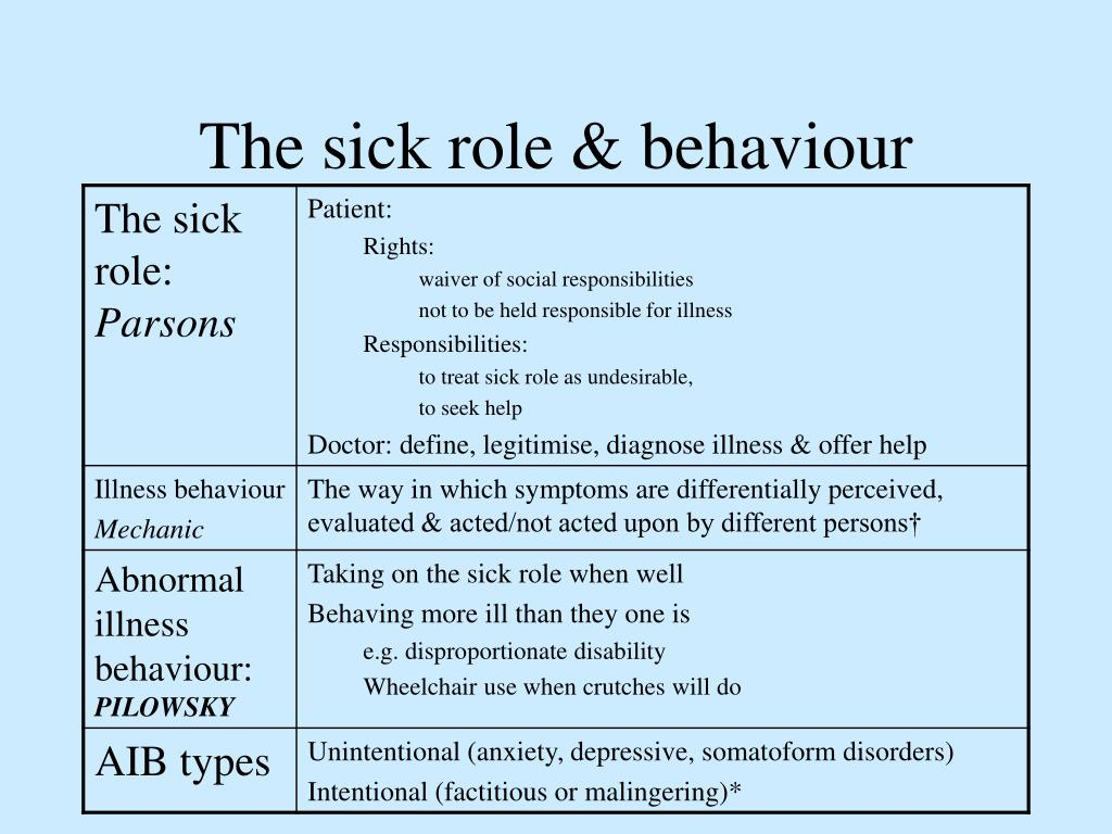 The sick role & behaviour