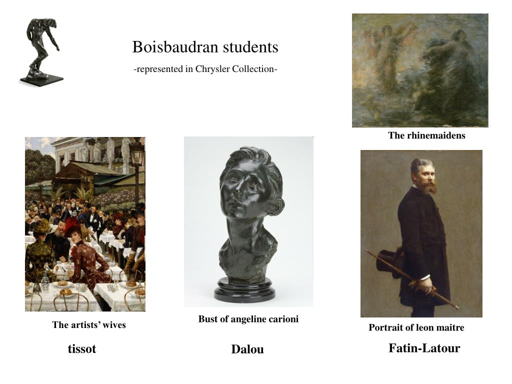 Boisbaudran students