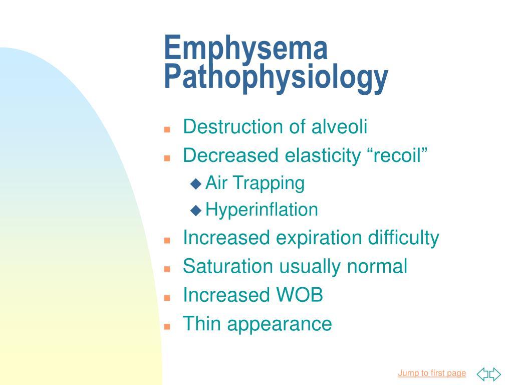 Emphysema Pathophysiology