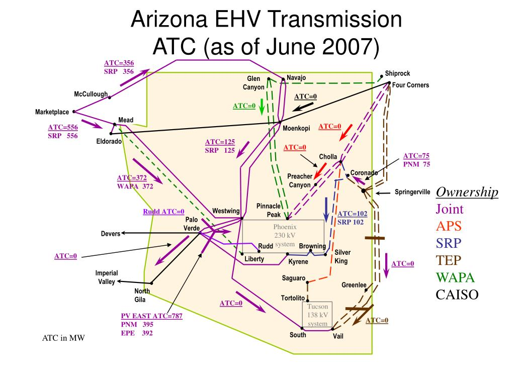 Arizona EHV Transmission ATC (as of June 2007)