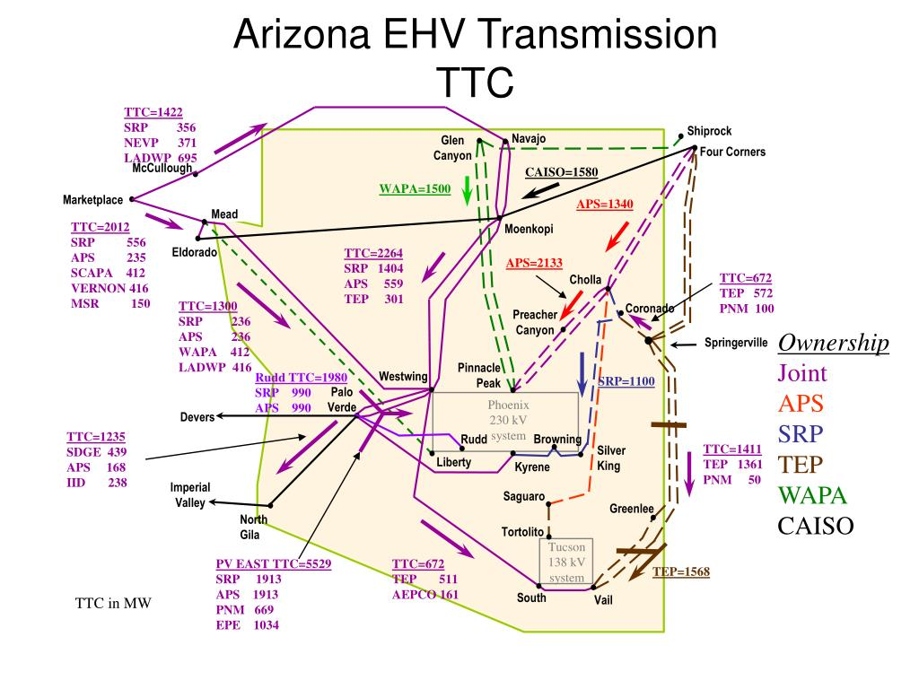 Arizona EHV Transmission TTC