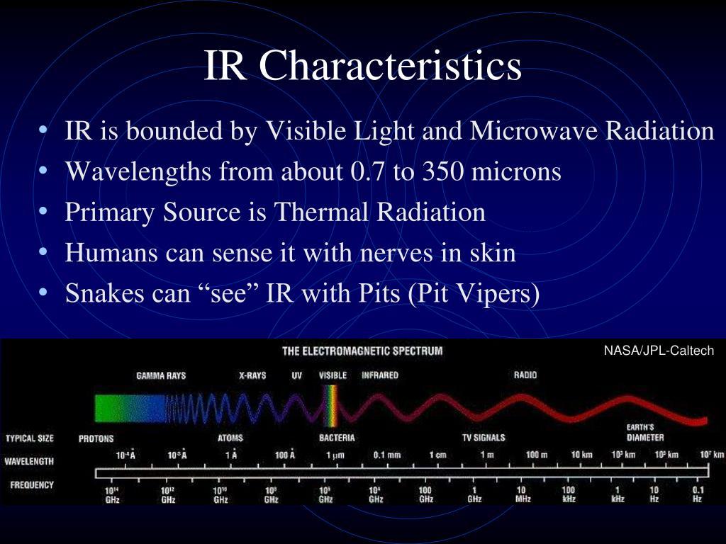 IR Characteristics