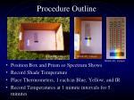 procedure outline