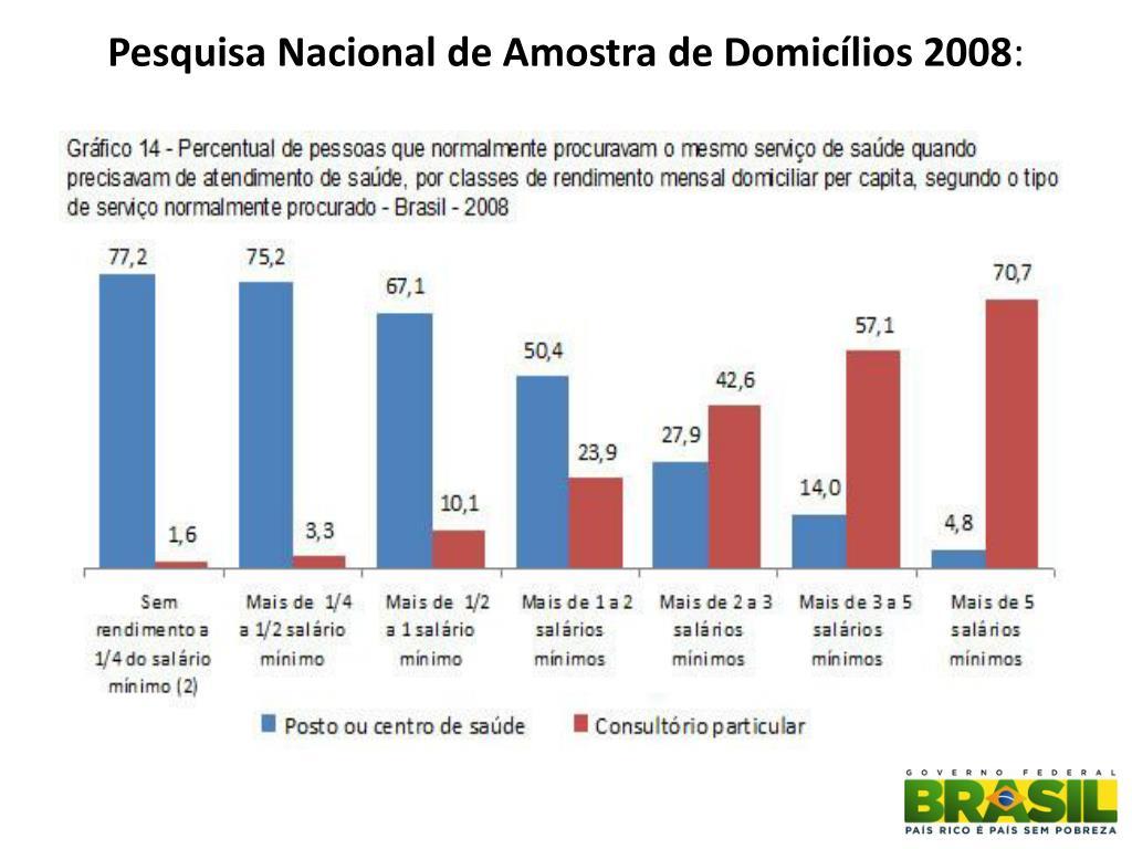 Pesquisa Nacional de Amostra de Domicílios 2008