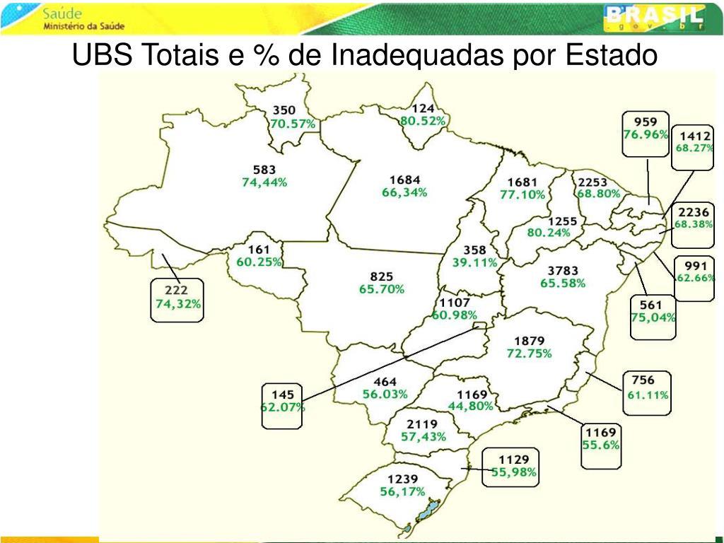 UBS Totais e % de Inadequadas por Estado