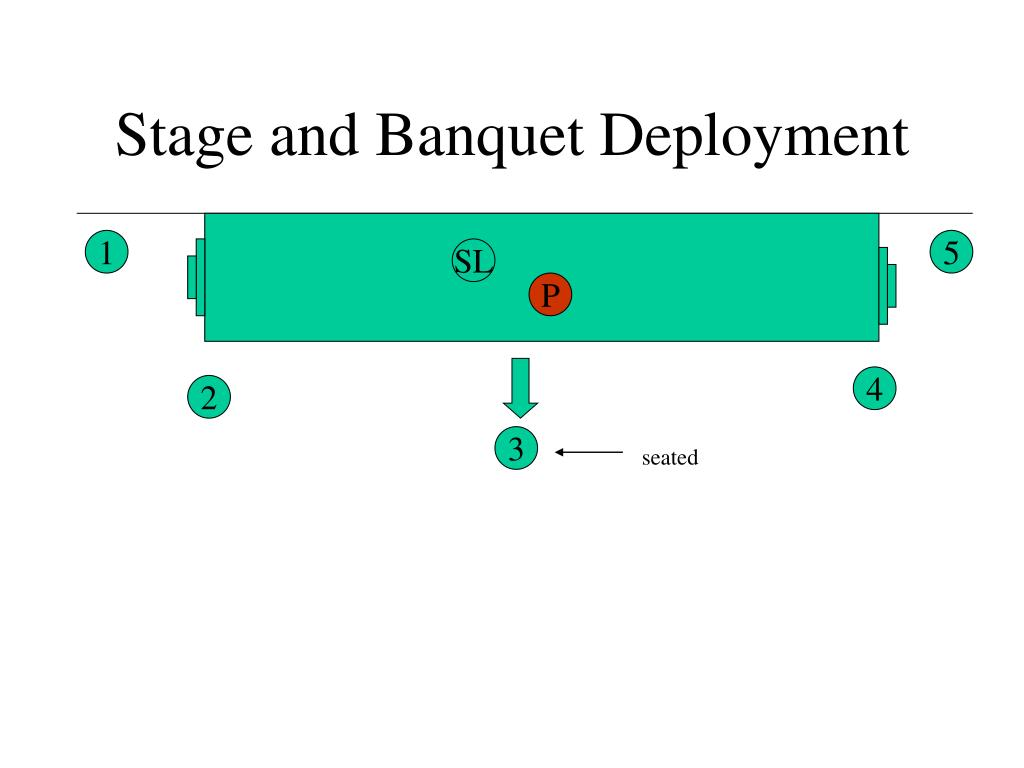 Stage and Banquet Deployment