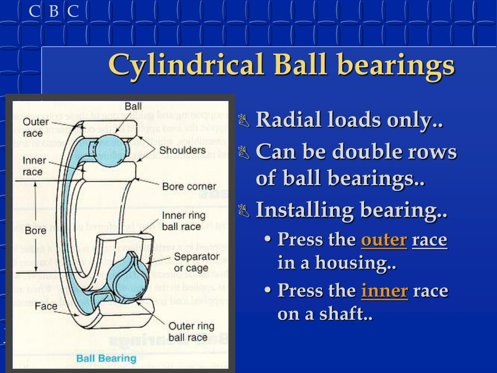 Cylindrical Ball bearings
