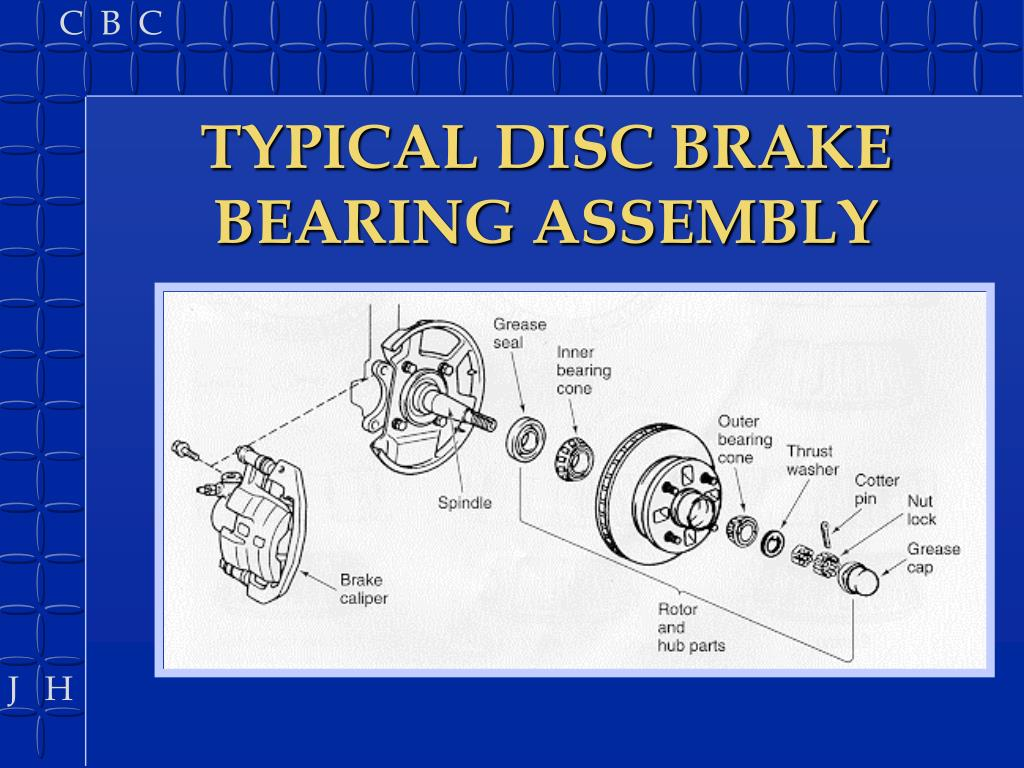 TYPICAL DISC BRAKE BEARING ASSEMBLY