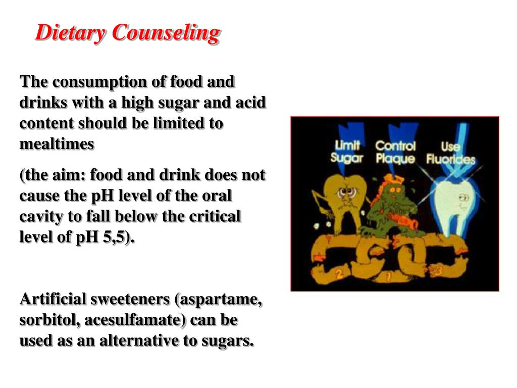 Dietary Counseling