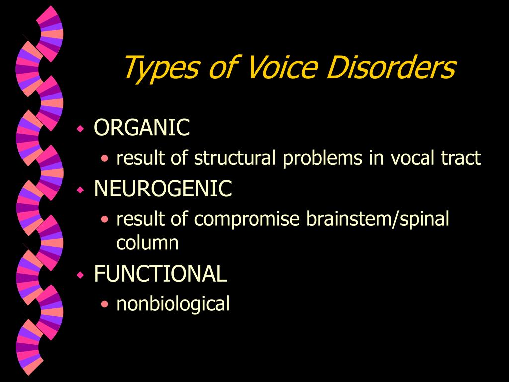 Types of Voice Disorders