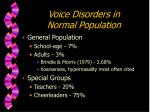 voice disorders in normal population