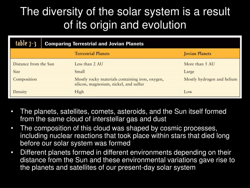 The diversity of the solar system is a result