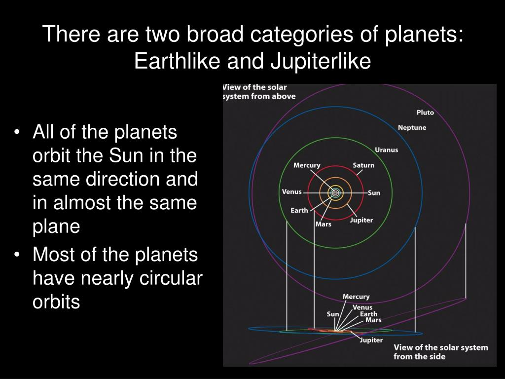There are two broad categories of planets: