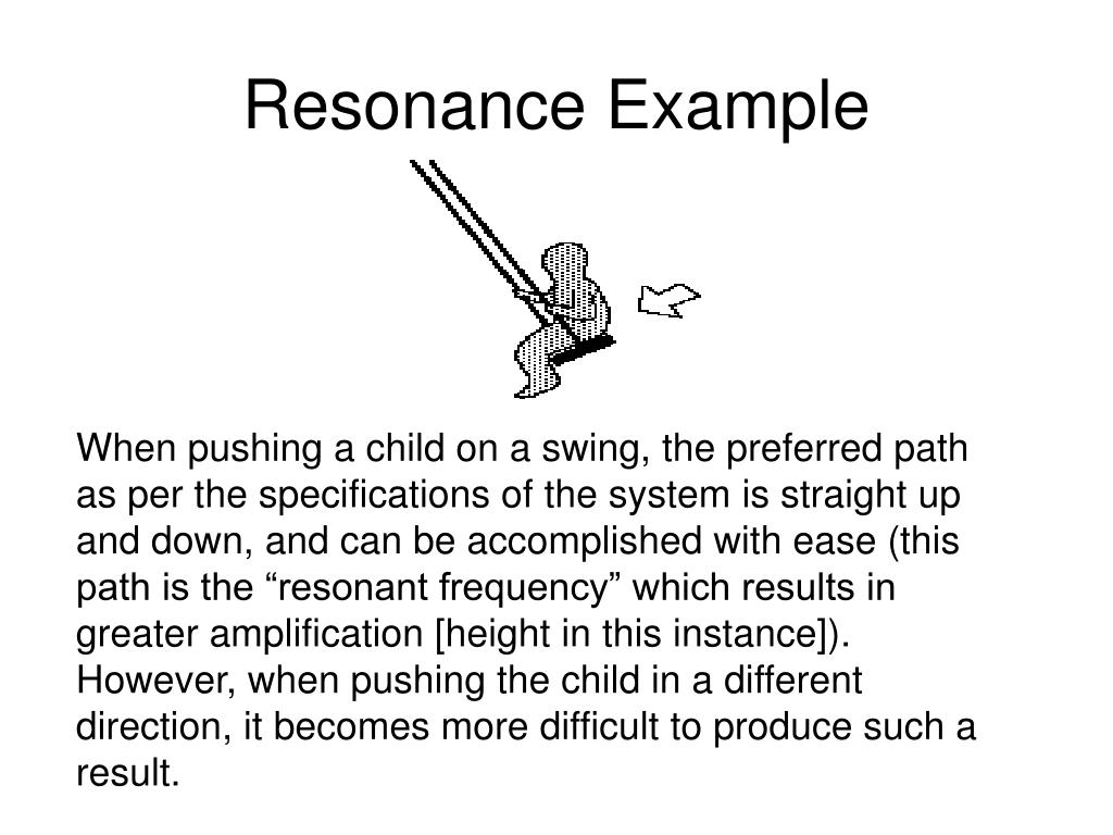 Resonance Example