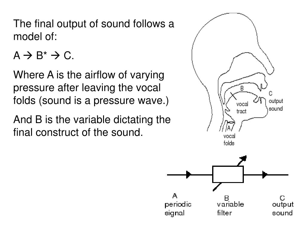 The final output of sound follows a model of: