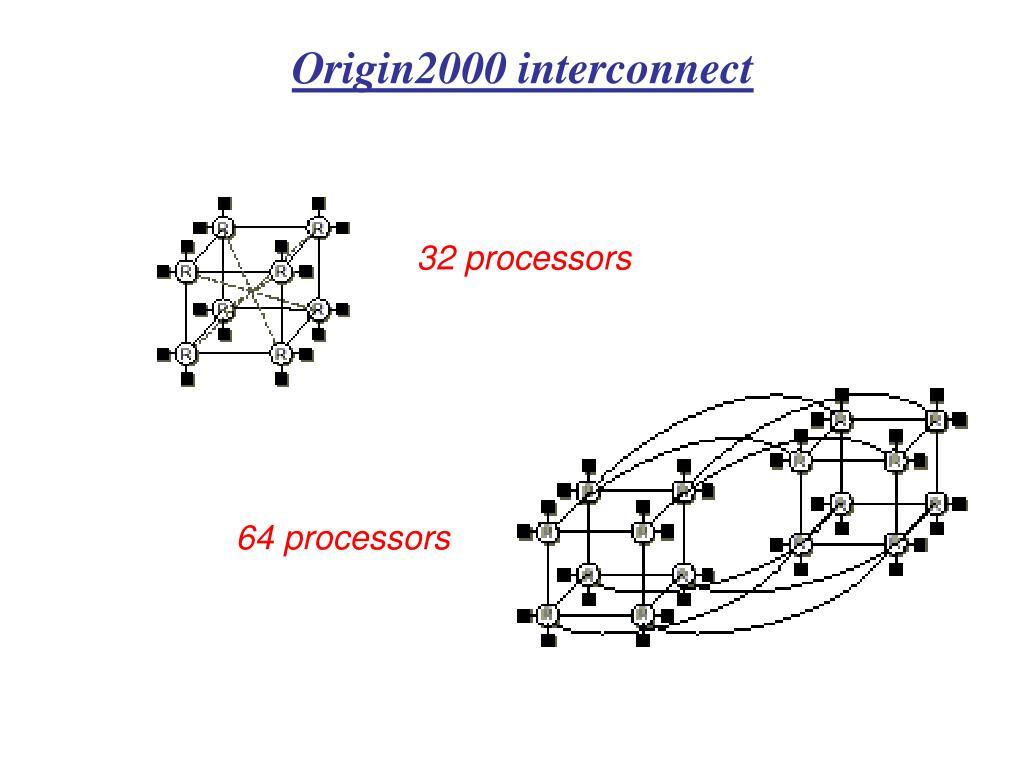 Origin2000 interconnect