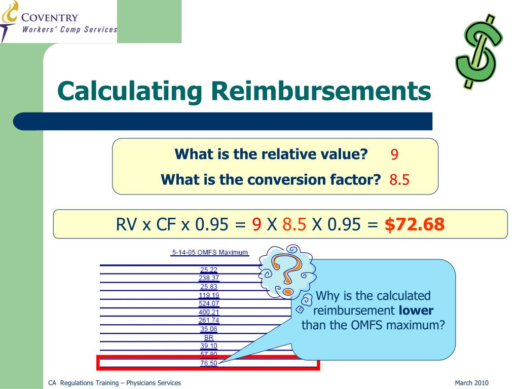 Why is the calculated reimbursement
