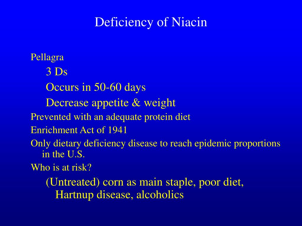 Deficiency of Niacin