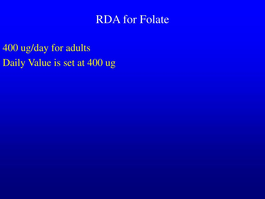 RDA for Folate