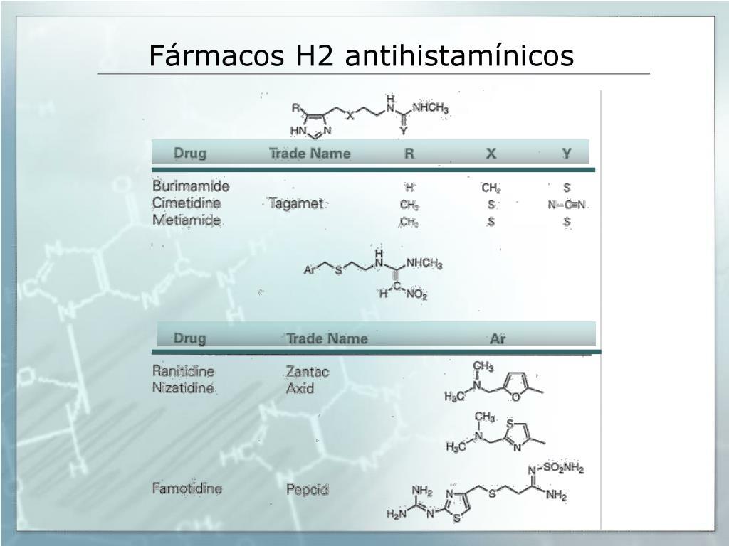 Fármacos H2 antihistamínicos