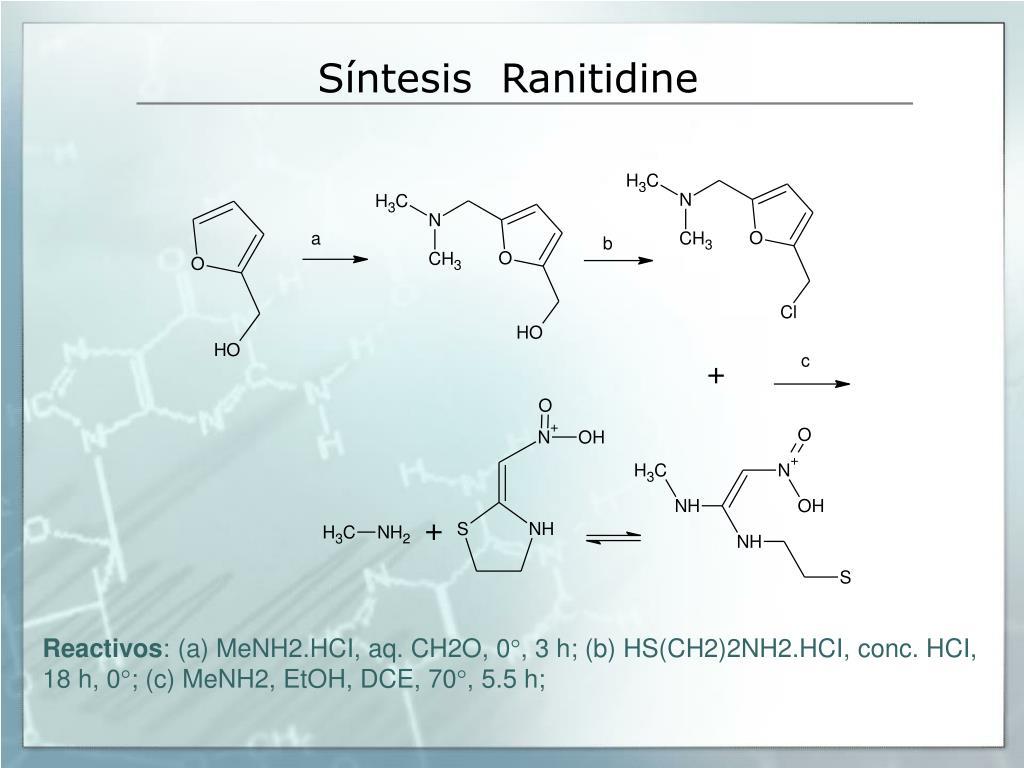 Síntesis  Ranitidine
