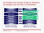 an analogy b w human server business exchanges and the role of rosettanet
