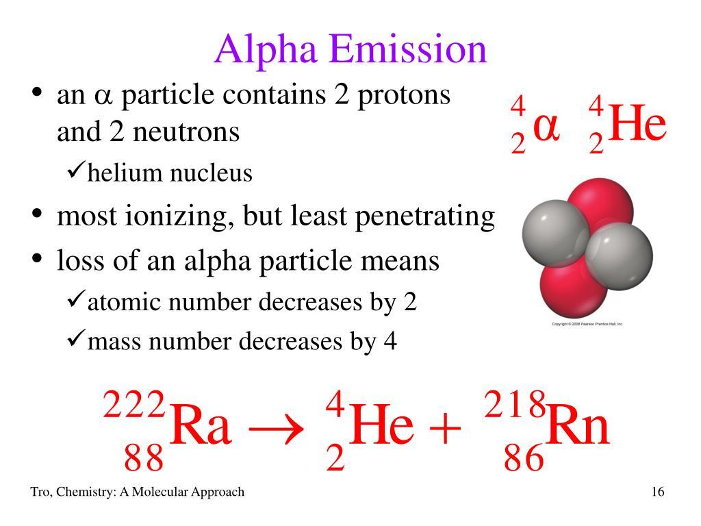 Alpha Emission