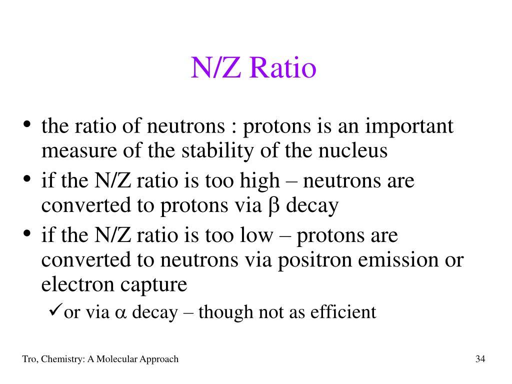 N/Z Ratio