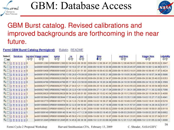 GBM: Database Access