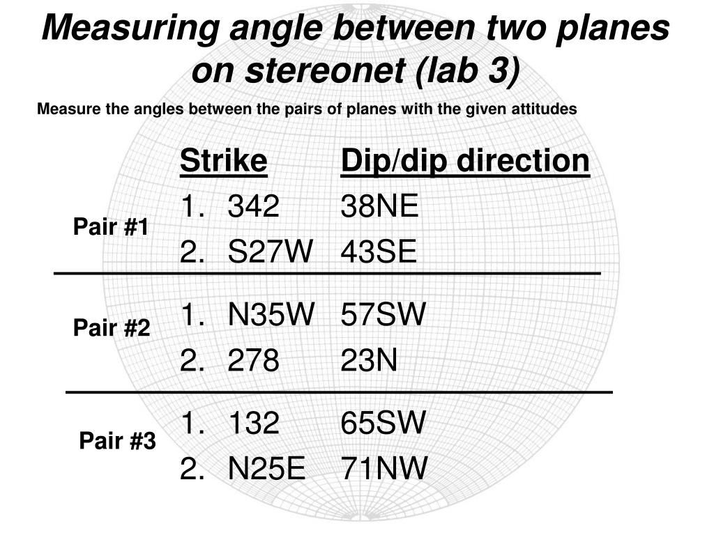 Measuring angle between two planes on stereonet (lab 3)
