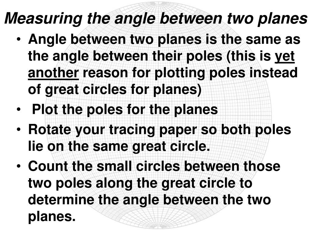Measuring the angle between two planes