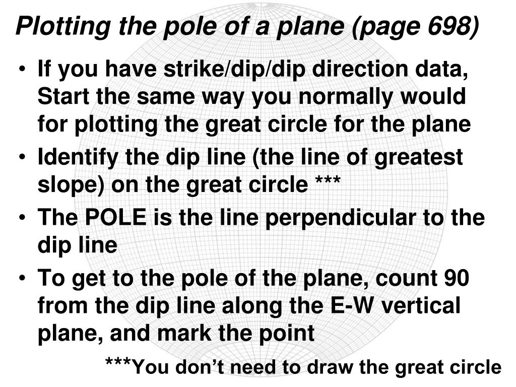 Plotting the pole of a plane (page 698)