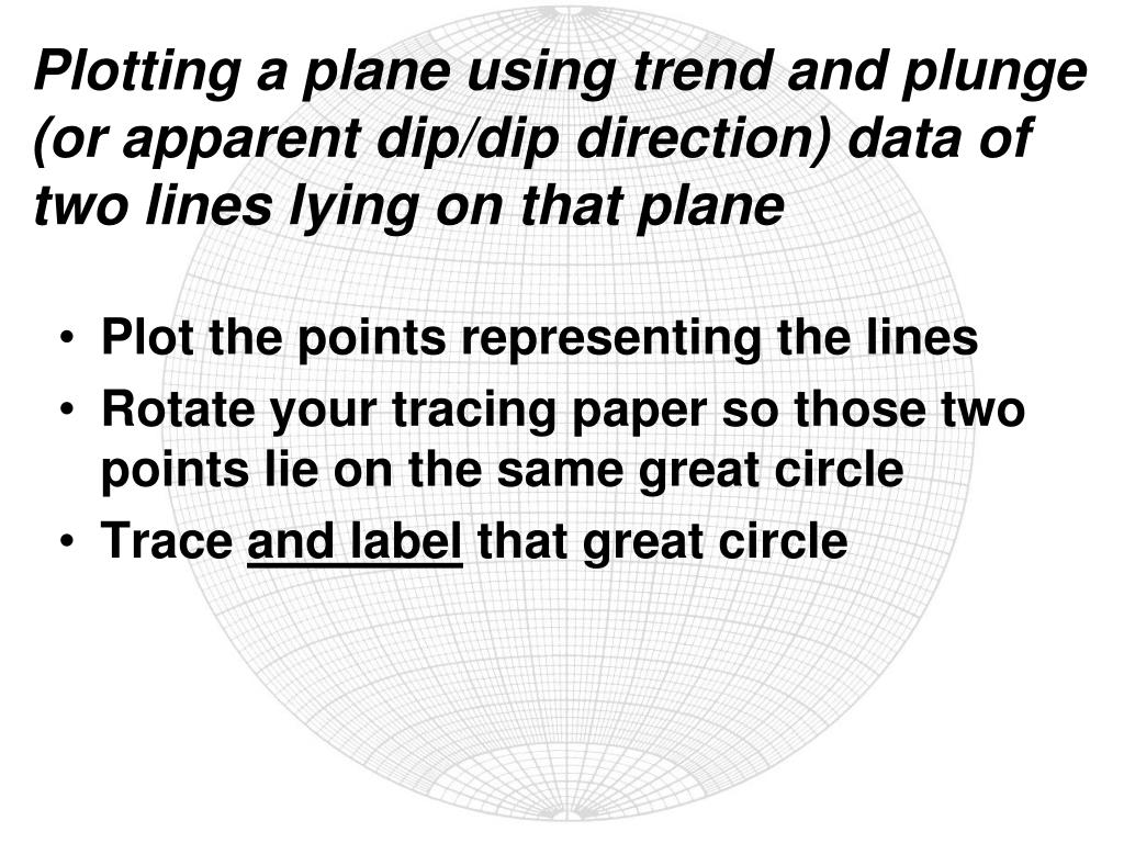 Plotting a plane using trend and plunge (or apparent dip/dip direction) data of two lines lying on that plane