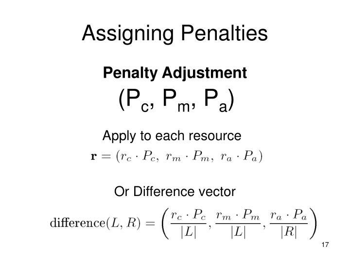 Assigning Penalties