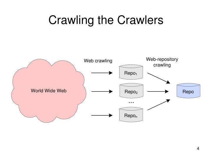Crawling the Crawlers