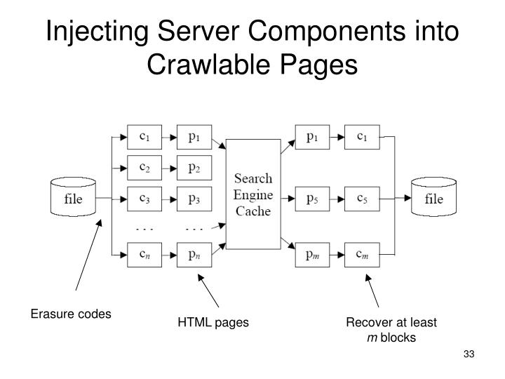 Injecting Server Components into Crawlable Pages