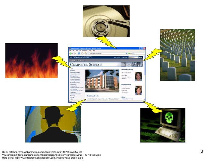 Black hat: http://img.webpronews.com/securitypronews/110705blackhat.jpg