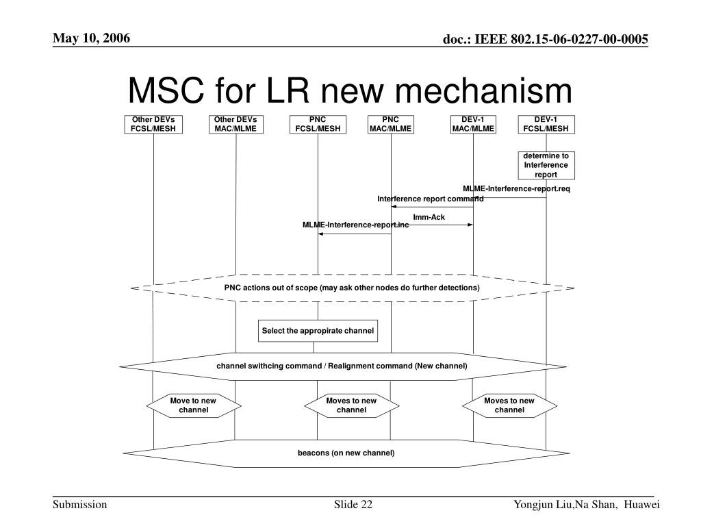 MSC for LR new mechanism