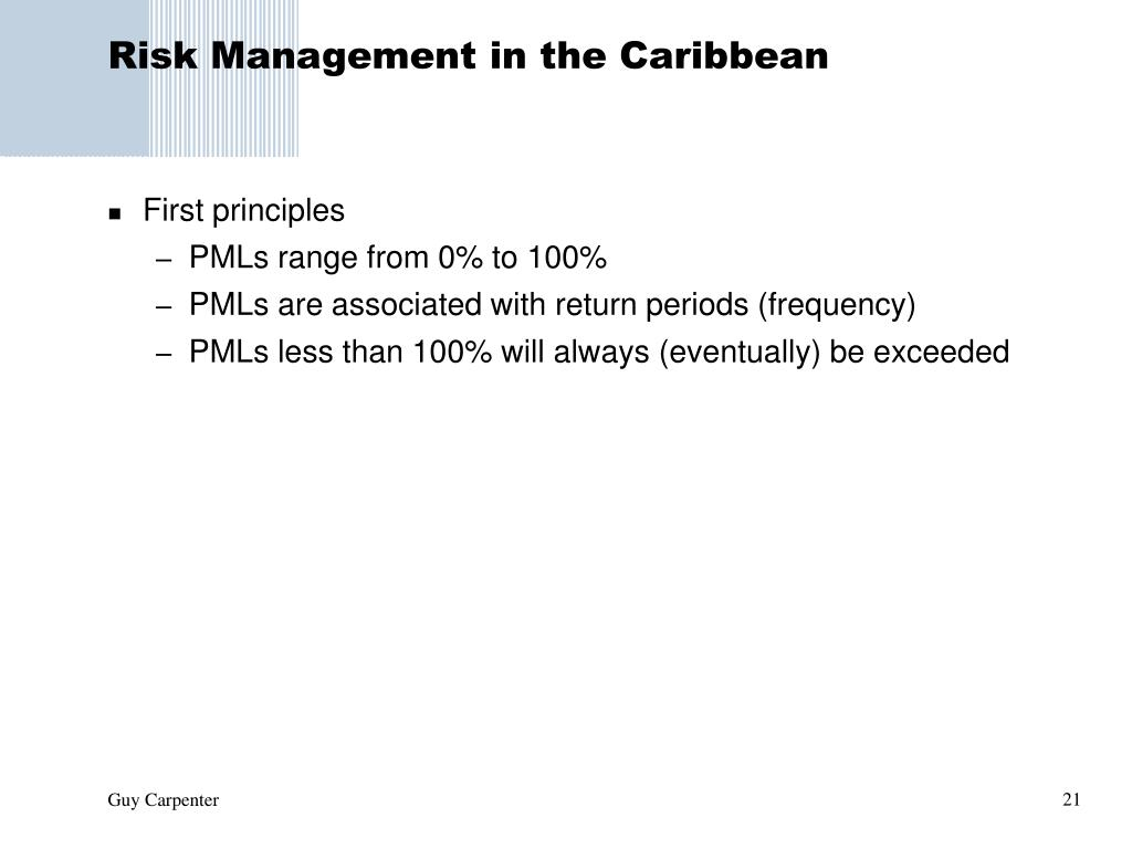 Risk Management in the Caribbean