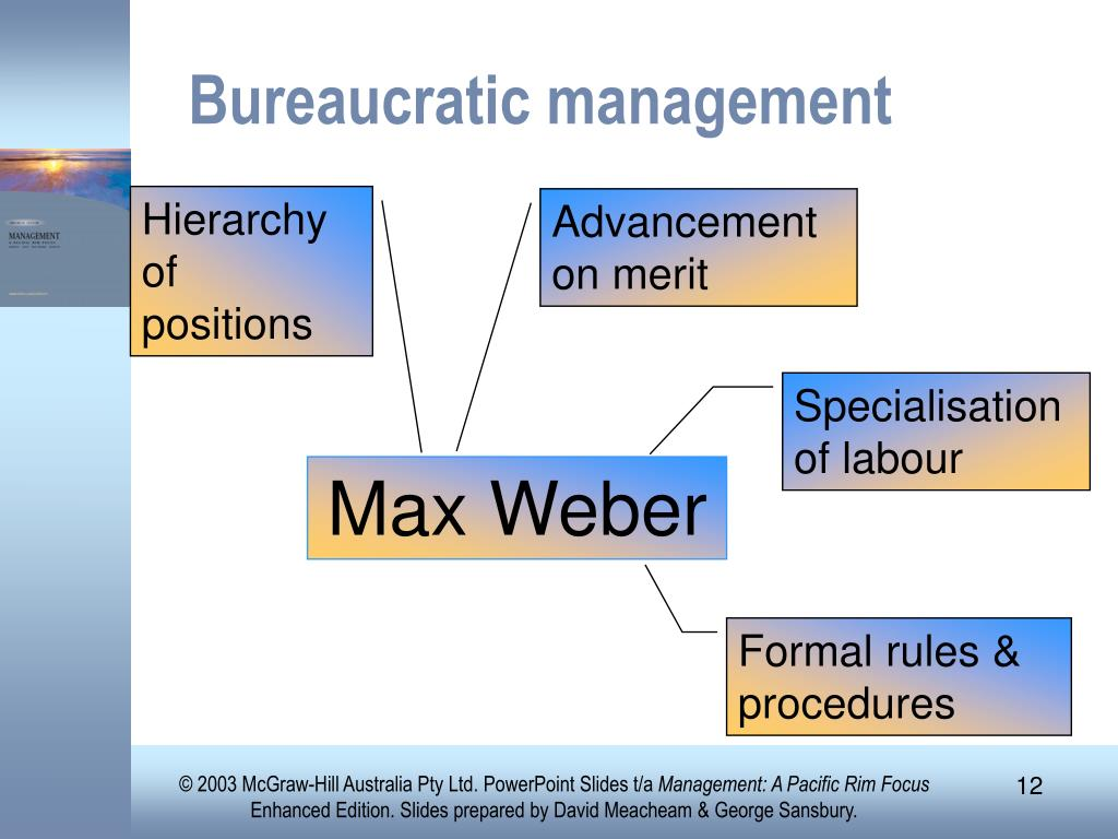 bureaucratic control and clan control in management Organization control 1 3 organizational control systems figure 93 output control behavior control culture or clan control financial measures or performance goals operating budgets direct bureaucratic control control through a system of rules and.