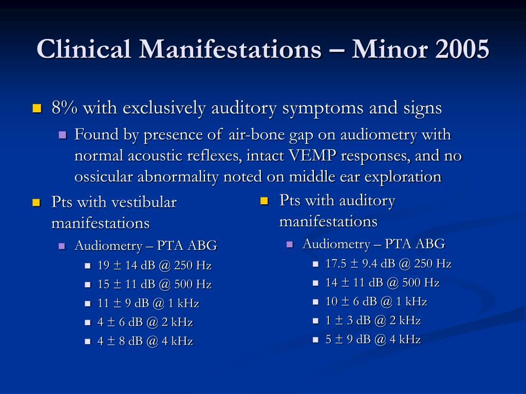 Clinical Manifestations – Minor 2005