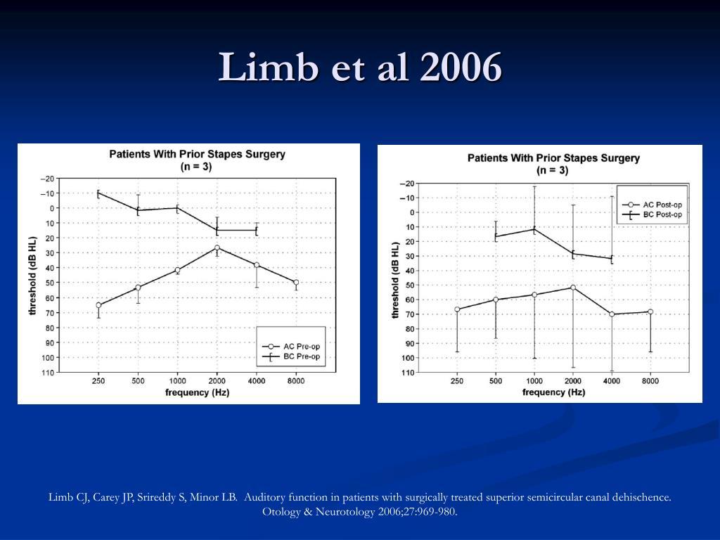 Limb et al 2006
