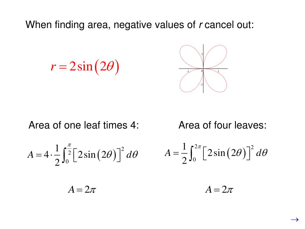 When finding area, negative values of
