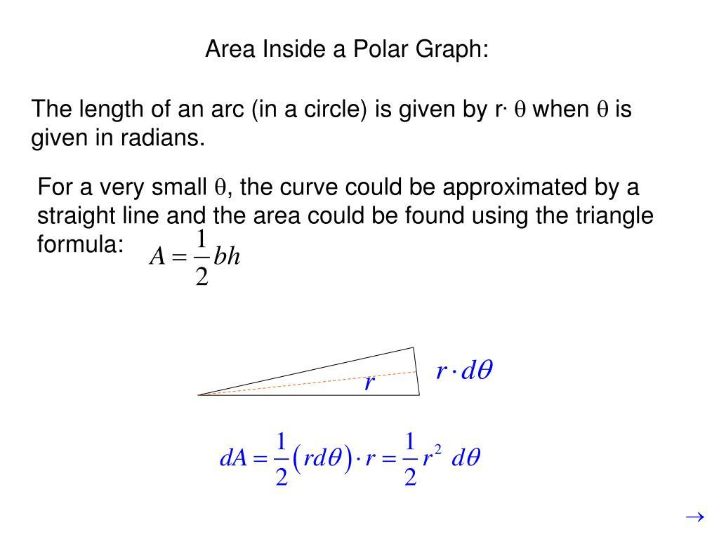 Area Inside a Polar Graph:
