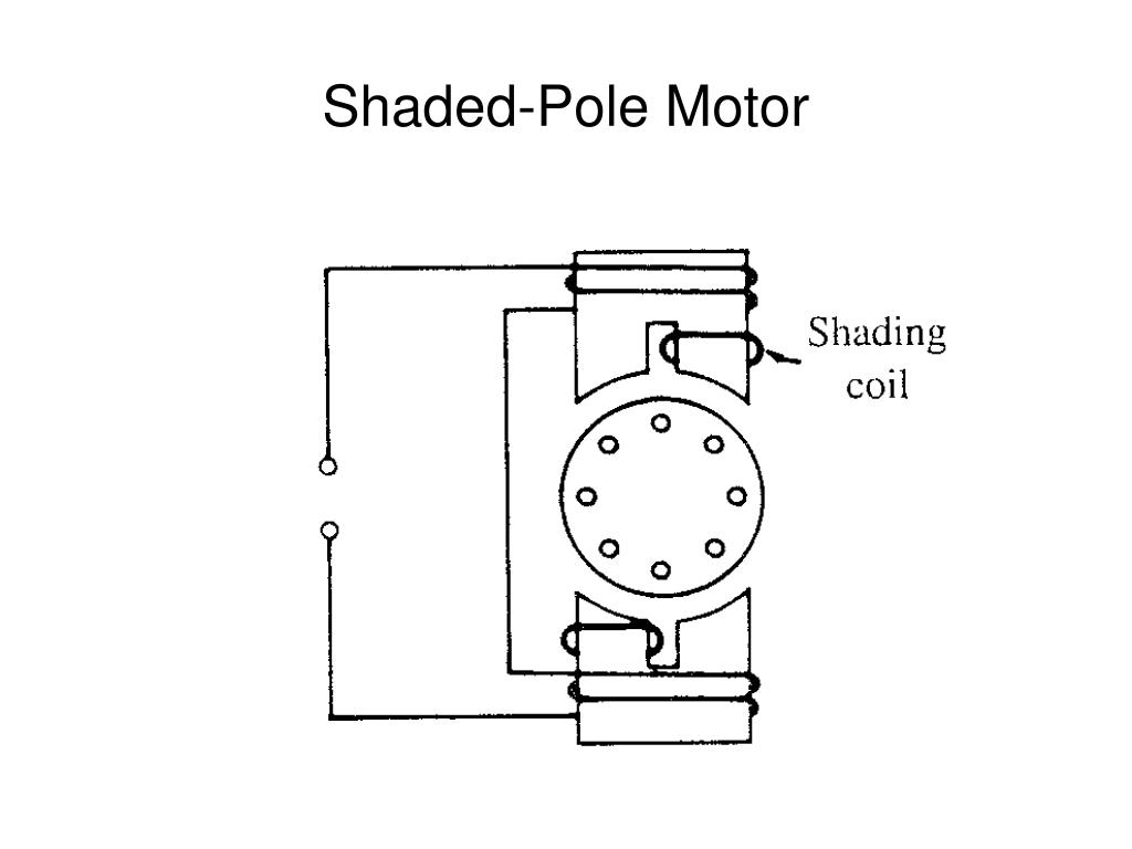 Shaded pole motor circuit for Shaded pole induction motor